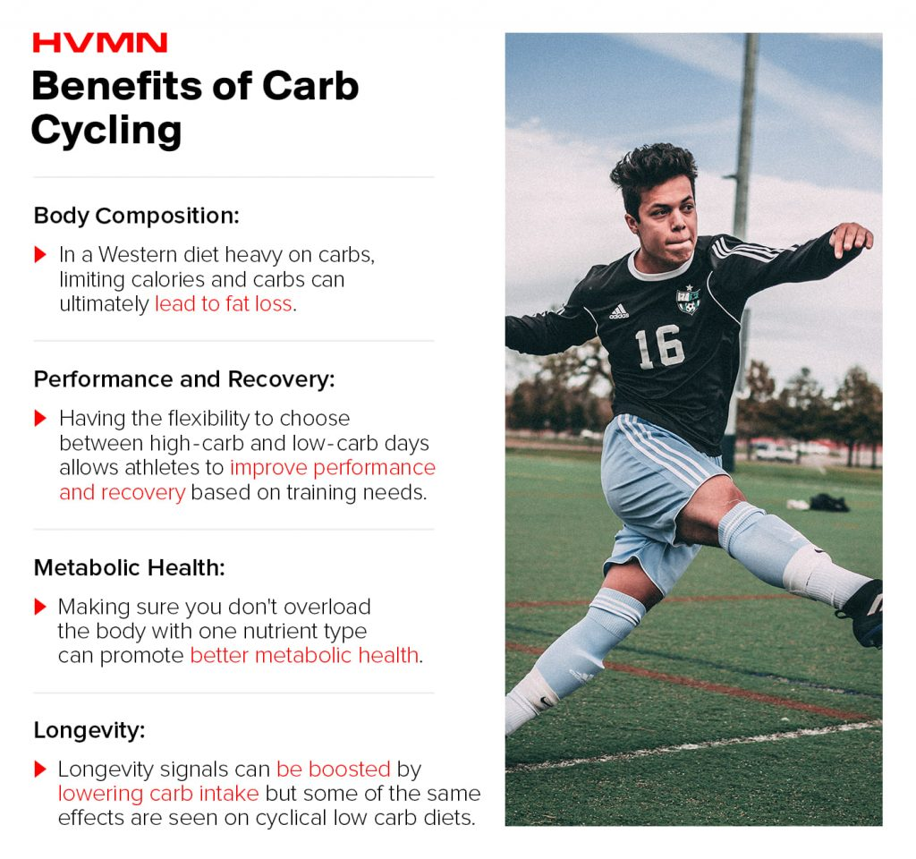 Benefits of carb cycling soccer player